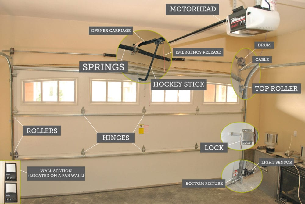 Residential Garage Door Repair Amp Service Houston Tx
