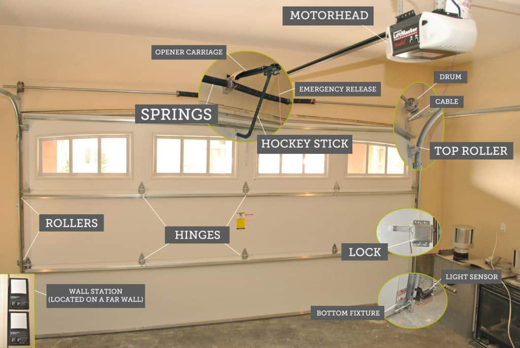 Action Garage Doors install maintenance and repair of garage doors and openers for the & Residential Garage Door Repair Service Dallas | Action Garage Door Pezcame.Com